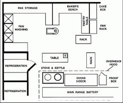 kitchen design principles u2013 balance scale u0026 focus in kitchens