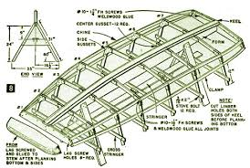 Wooden Sailboat Plans Free by Free Plans For Wooden Boats Building Wooden Boat