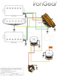 ibanez gio wiring dolgular com