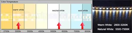 dc24v bright 3014 white warm white color temperature led