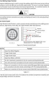 diagrams 600800 lincoln welder receptacle wiring diagram u2013 want