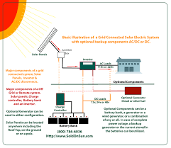solar charge controller circuit diagram simple mppt stunning