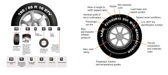 ford ranger tyre size wheels and tyres expert rims advice and tire packages