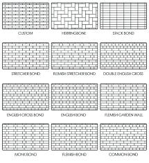 bathroom tile layout ideas designing tile layout oasiswellness co