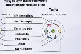 wiring diagram for 7 pin trailer uk wiring diagram