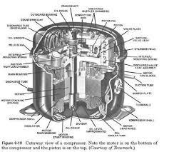refrigerant cycle nethmal perera bsc mechanical engineering