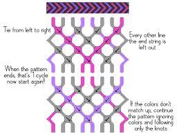 patterns bracelet images Friendship bracelets how to read patterns and knots skinny rist jpg
