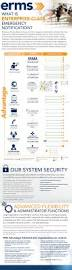 Business Continuity And Disaster Recovery Plan Template Best 10 Business Continuity Planning Ideas On Pinterest Risk