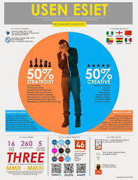 Create Infographic Resume Online by 77 Best Infographic Cvs Images On Pinterest Resume Ideas