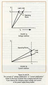 Wiring Diagram Power Supply Also Converter Circuit On Circuit June Ht Power Supply Diagram Wiring Diagram Components