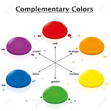 complementary colors complementary colors circle names royalty free cliparts vectors