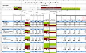 Decision Matrix Excel Template Jad Creating A Functionality Matrixscott Burkett S Pothole On The