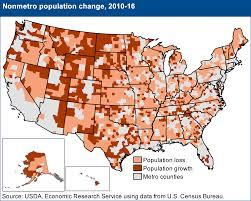 usda ers population u0026 migration