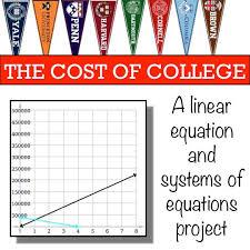 636 best 8th grade math images on pinterest math classroom high