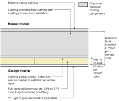insulating existing floors over garage building america solution