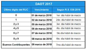 cronograma de sunat 2016 rus qué es el daot sunat 2017 noticiero contable