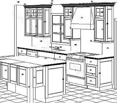 Draw Kitchen Cabinets Autocad Renderings P With Design - Draw kitchen cabinets