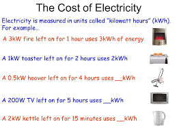 Cost Of Toaster Energy And Electricity The Cost Of Electricity Electricity Is