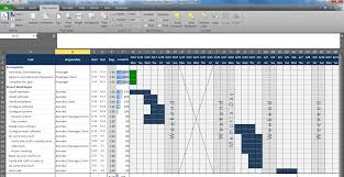 Simple Project Plan Template Excel An Excel Project Planning Spreadsheet Mlynn Org
