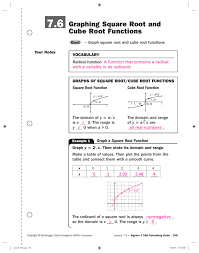 Graphing Square Root Functions Worksheet Graphing Square Root And Cube Root Functions