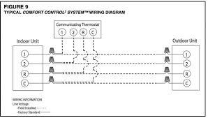 wiring dual compressor rheem condensing unit doityourself com