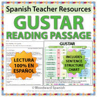 spanish reading passages for comprehension lecturas en español
