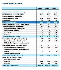 marketing timeline template excel marketing spreadsheet template