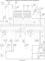 2000 dodge dakota stereo wiring diagram 2000 dodge dakota radio