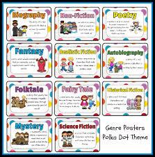 types of genres genres poster set polka dot theme printable