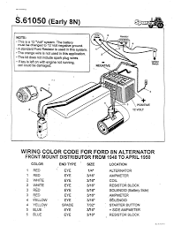 wiring diagram for 600 ford tractor u2013 the wiring diagram