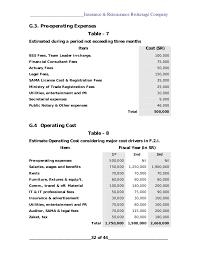 Expense Brokerage by Placing An Insurance Brokerage Company In Ksa