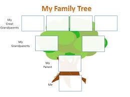 ancestry talks family trees ancestry talks with paul crooks