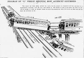 wrecked car drawing the ninth avenue elevated train crash of 1905