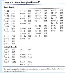 Bond Energies Table 1 Using Table 9 4 Calculate An Approximate Entha Chegg Com