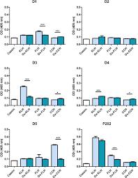 frontiers molluskan hemocyanins activate the classical pathway