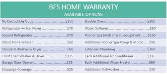 Home Options Design Jacksonville Fl by Home Warranties Hvac Broward Factory Service