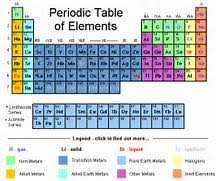 is aluminum on the periodic table aluminum periodic table infrastructura info
