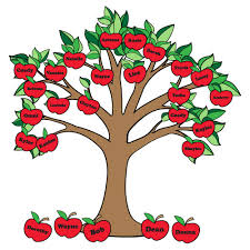 apple tree designs clipart apple tree clip library royalty