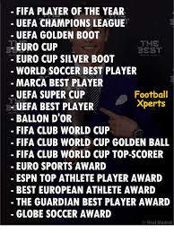 Chions League Memes - fifa player of the year uefa chions league uefa golden boot ths