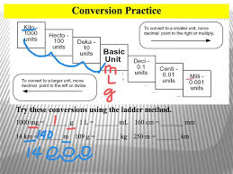 Metric Mania Worksheet Metric Conversion Ladder Method Youtube