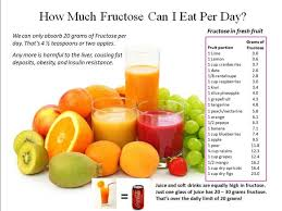 sugar in fruit chart fructose chart in fruit image 714x535 jpg