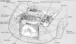 3 engine bay diagram mazda wiring diagrams instruction