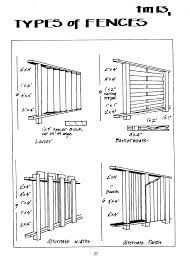 Wood Joints Diagrams by Agricultural Mechanics Transparencies