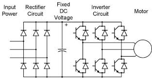how can we operate a 3 phase motor with a single phase supply from