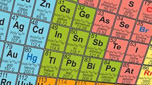 Blocks On The Periodic Table Fun And Intrigue With The Periodic Table Npr