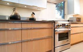important to discuss the primary drivers of kitchen design u2013 decor