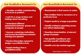 Qualitative literature review definition sample essay questions in