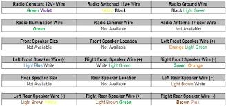 1995 honda accord wiring diagram u0026 1995 honda accord wiring