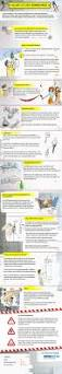 Immonet Haus Kaufen Die Besten 25 Immobilienmakler Ideen Auf Pinterest Dekorative