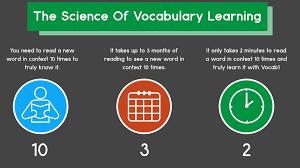vocab1 u2013 vocabulary building software